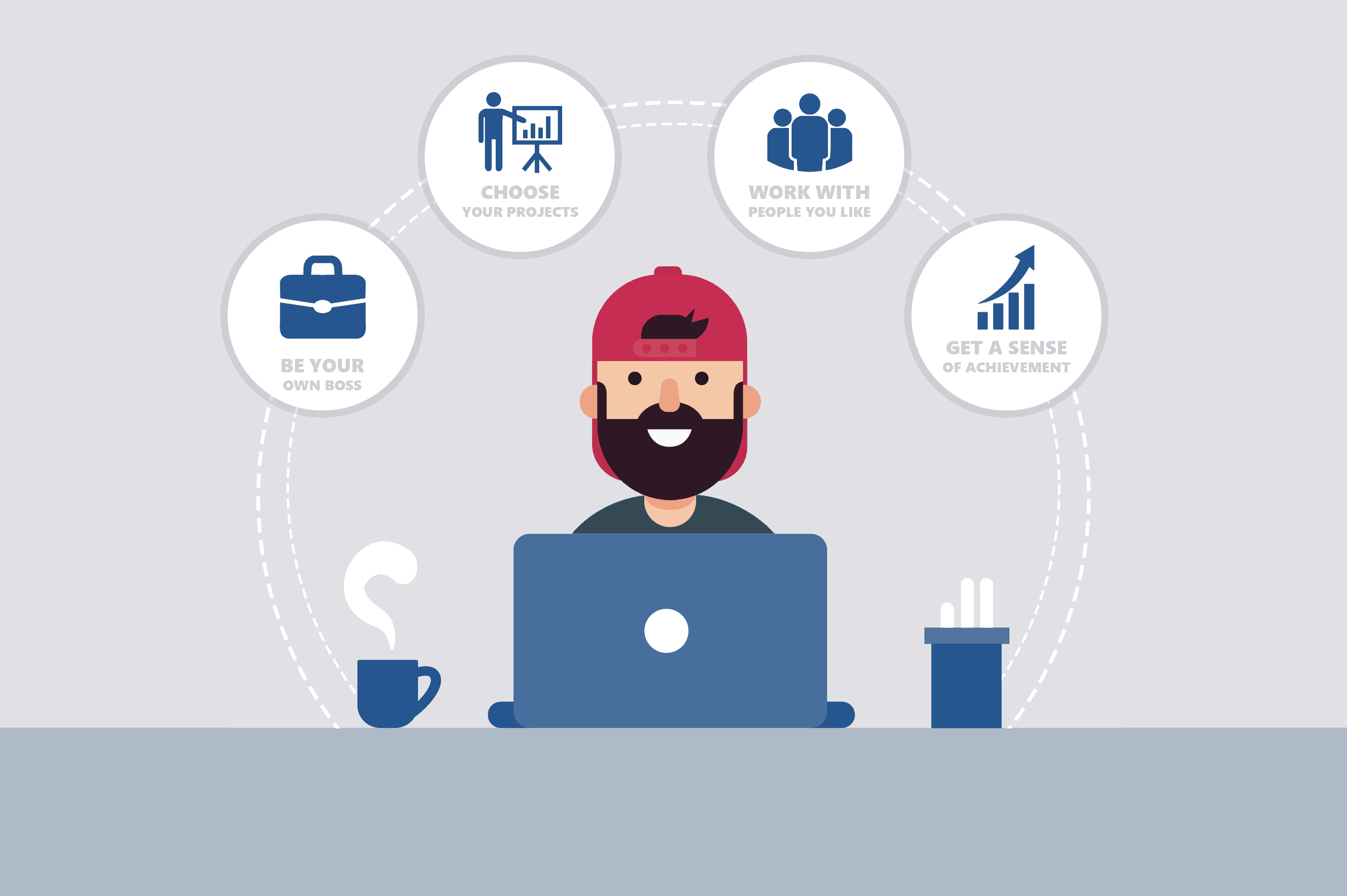 Ultimate Guide to Being a Freelancer [2021 Update]
