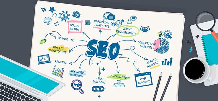 Dich vu SEO website TOP 1 Google